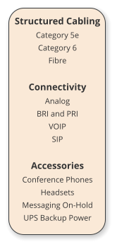 Structured Cabling Category 5e Category 6 Fibre  Connectivity Analog BRI and PRI VOIP SIP  Accessories Conference Phones Headsets Messaging On-Hold UPS Backup Power